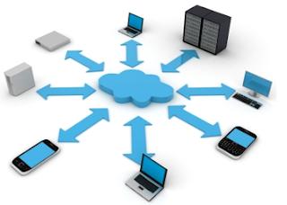 Cloud computing, Saas