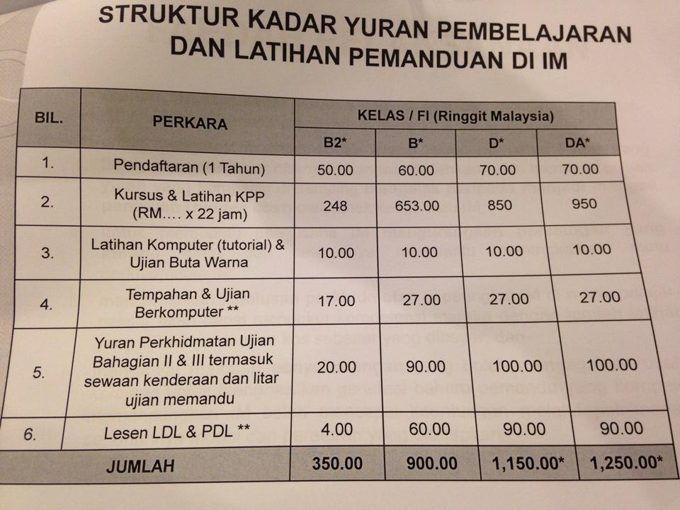 Sekolah Memandu Di Malaysia Perokok V