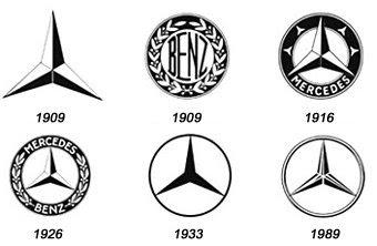 Mundo das marcas mercedes benz for Mercedes benz slogan