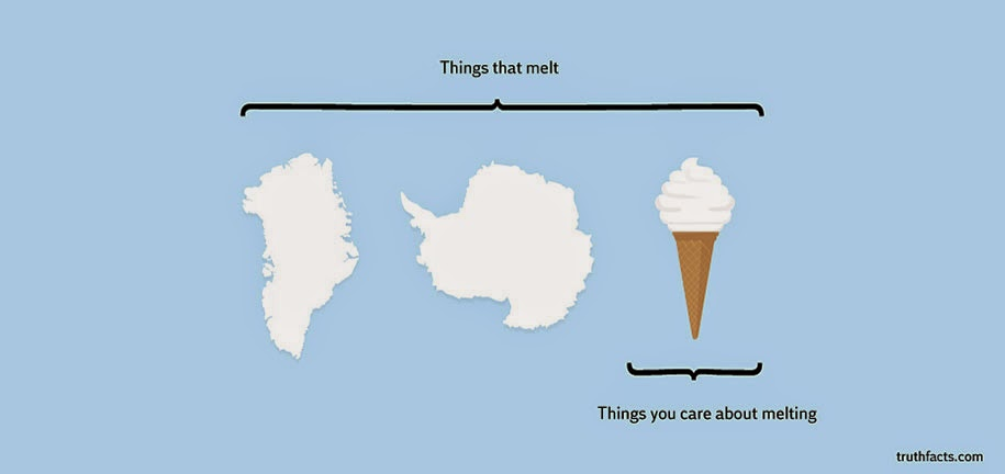 things that melt vs things you care about melting