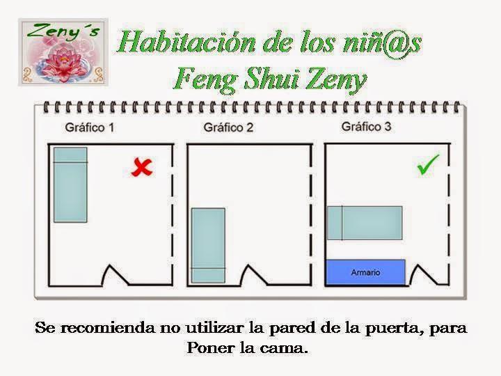 Zen y feng shui tao feng shui hijos o creatividad for Feng shui cama matrimonial