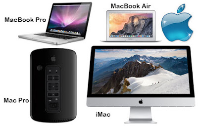 How to buy your next Mac