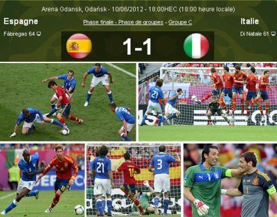 ### Giải Túc Cầu Euro 2012 ### Y+TayBanNha-Vntvnd
