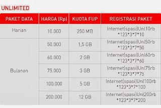 Perubahan Tarif Baru Paket Internet Smartfren 2014