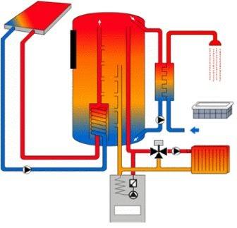 Calderas de gasoil calderas de gasoil - Caldera de calefaccion ...