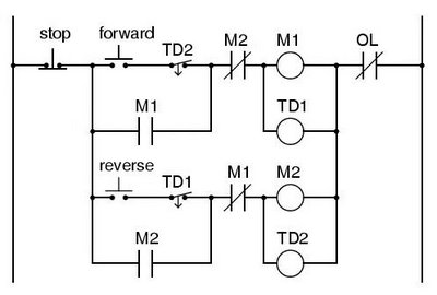 Electric Motor Wiring Diagrams together with Dc Motor Forward Reverse Wiring Diagram Diagrams further Electric Motor Reversing Drum Switch besides Dayton Drum Switch Wiring Diagram as well 5 Hp Generator Motor. on drum switch single phase motor wiring diagram