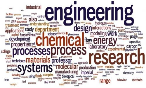 Pendidikan Industri