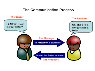 text messaging means of comunication or And they should help to better understand the meaning of text centered messages  of the 50 most common abbreviations utilized in text messages, ims .