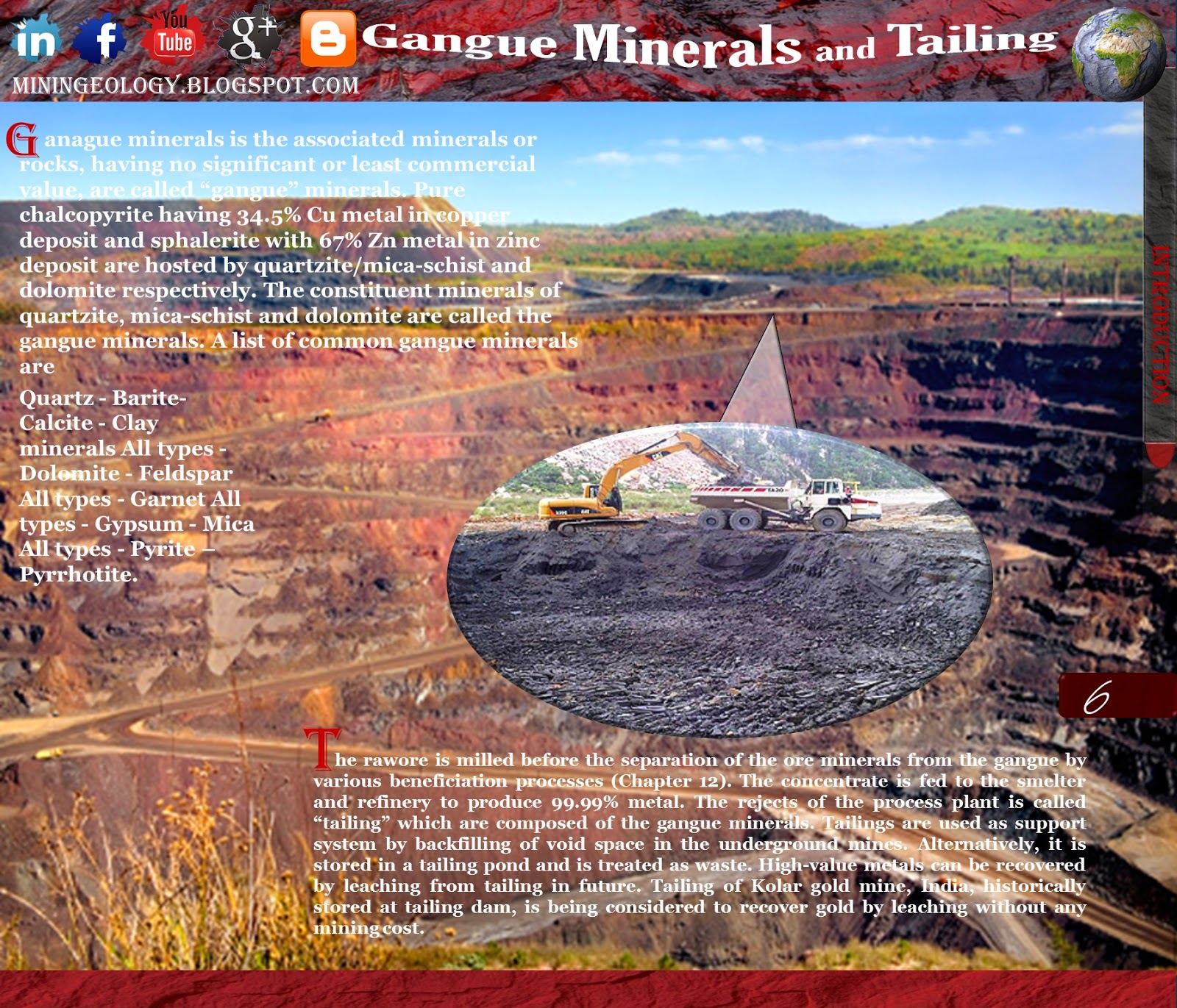 Gangue Minerals and Tailing