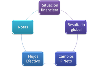Formulario 110 version 3 - Aplicativo FACILITO