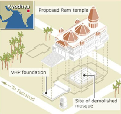 Proposed Ram temple to be built on the Janmabhoomi site in Ayodhya