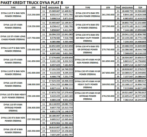Pembelian Mobil Toyota Truk Dyna / Truck Dyna dengan DP Ringan