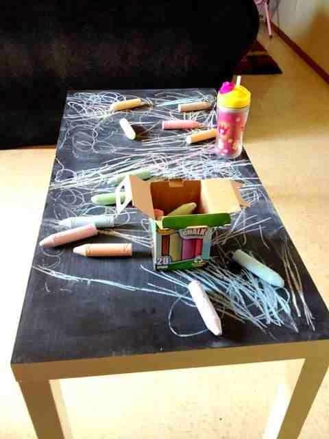 Farba tablicowa na stoliku