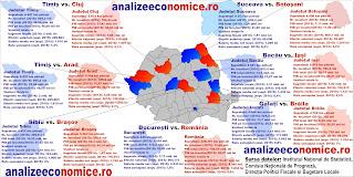 Suceava vs. Botoșani, Brăila vs. Galați, Arad vs. Timiș, Sibiu vs. Brașov, Bacău vs. Iași, Timiș vs. Cluj - Cine câștigă bătălia economică?