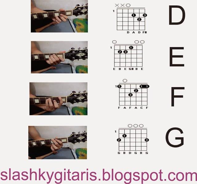 kunci+gitar.jpg