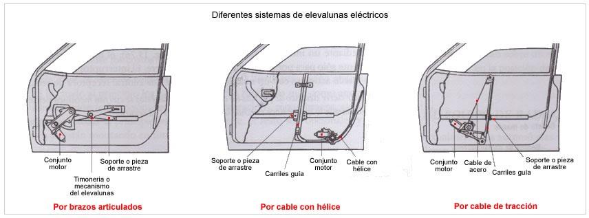 Circuito Levanta Vidrios Electricos : Amovibles
