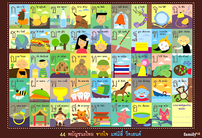 Table Smit Blogger August 2013 – Thai Alphabet Chart
