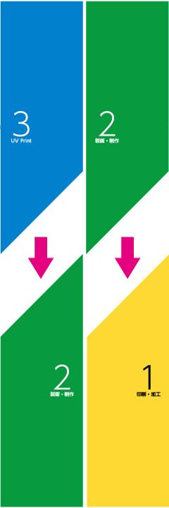 変形パネルの組合せの図解