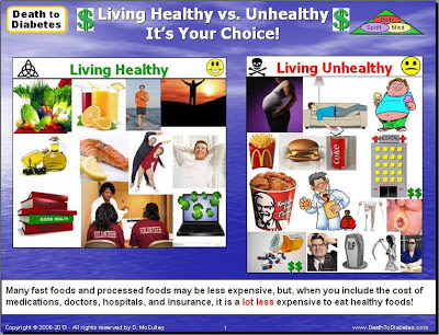 Living healthy helps to reverse Type 2 diabetes.