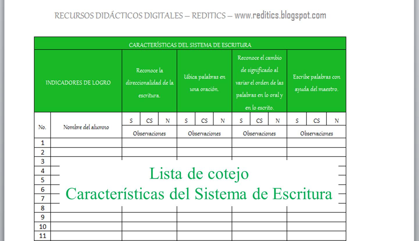 Lista de cotejo ~ Características del Sistema de Escritura
