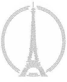 en mémoire du 13 nov. 2015