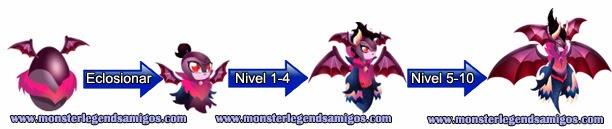 imagen del crecimiento del monster succuba