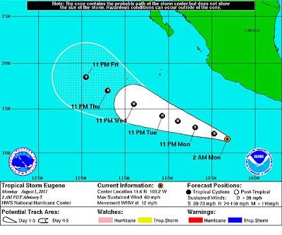 Hurricane Eugene Weather Bulletin ~ ShowbizNest Eugene Weather