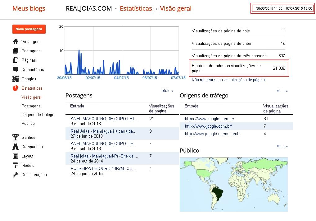 ESTATISTICA DE VISUALIZAÇÃO DO BLOG - Real joias.com - mandaguari-pr
