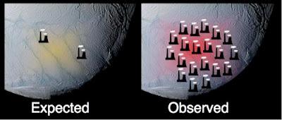 CONNEXION ÉLECTRIQUE ENTRE SATURNE ET SA LUNE ENCELADE  Enceladus+power+plant