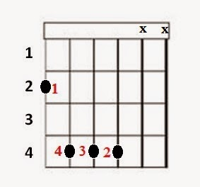 Left_B_open_chord