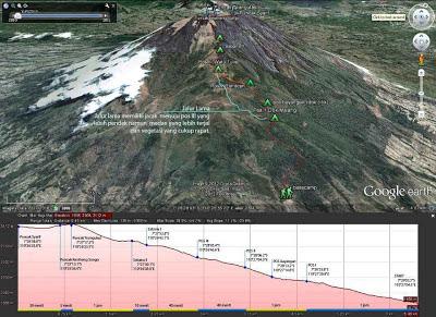 peta jalur pendakian merbabu selo