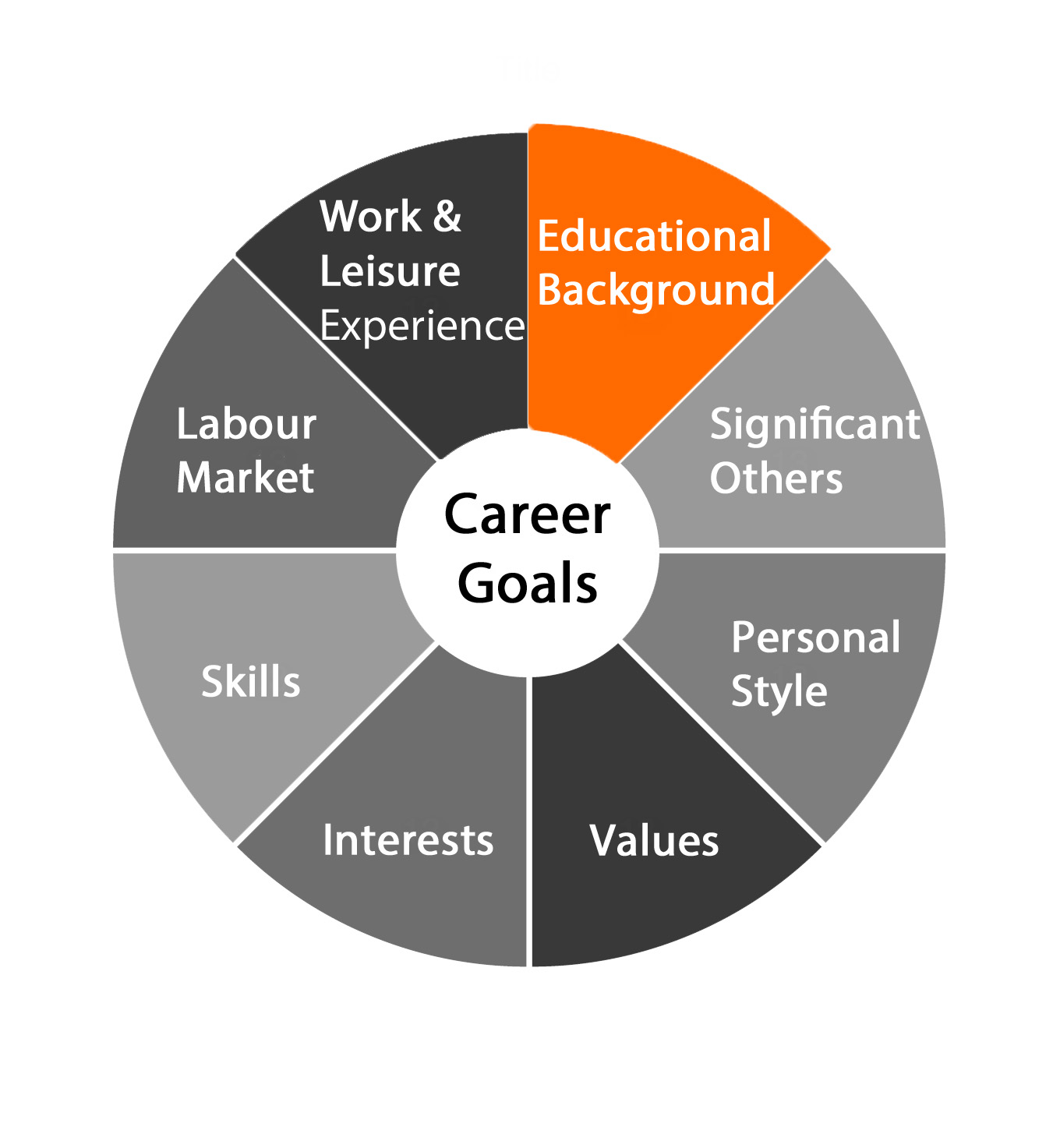 career goal msf Msf career resources we want our msf students to make an impact on the world of professional finance from risk management to transfer pricing, our career strategies center helps students.