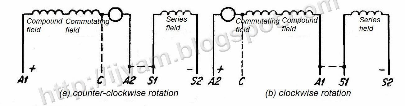 standard terminal markings of dc direct current motors rh ijyam blogspot com