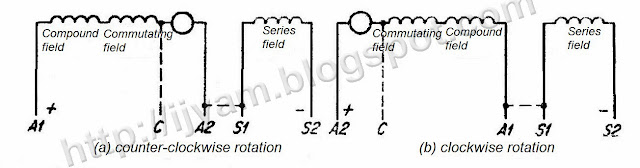 NEMA Standard terminal markings and connections for DC series motors.