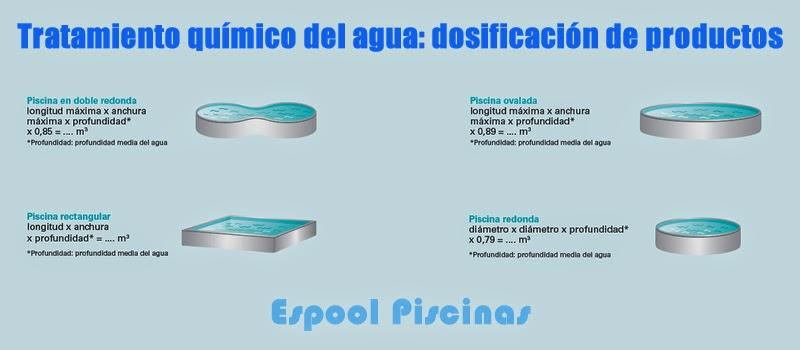 Dr espool blog de espool piscinas tratamiento del agua for Tratamientos de piscinas