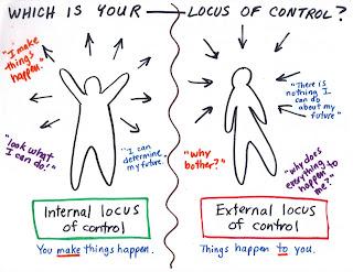 Locus of control adalah