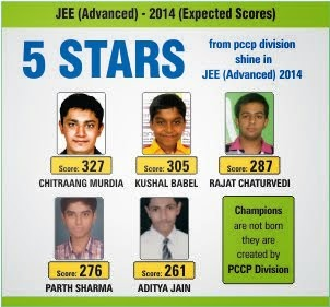 Resonites shines in JEE results