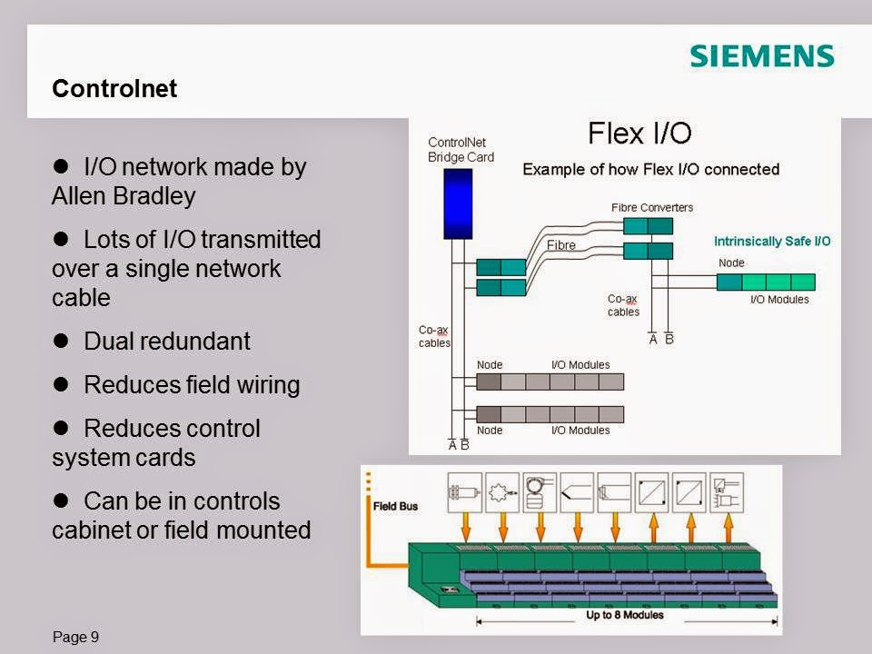 Electrical Courses: Free Online Electrical Courses Siemens