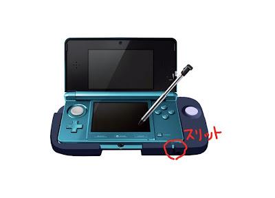 the masters e expertsNintendo confirma a adição de mais um analógico ao 3DS
