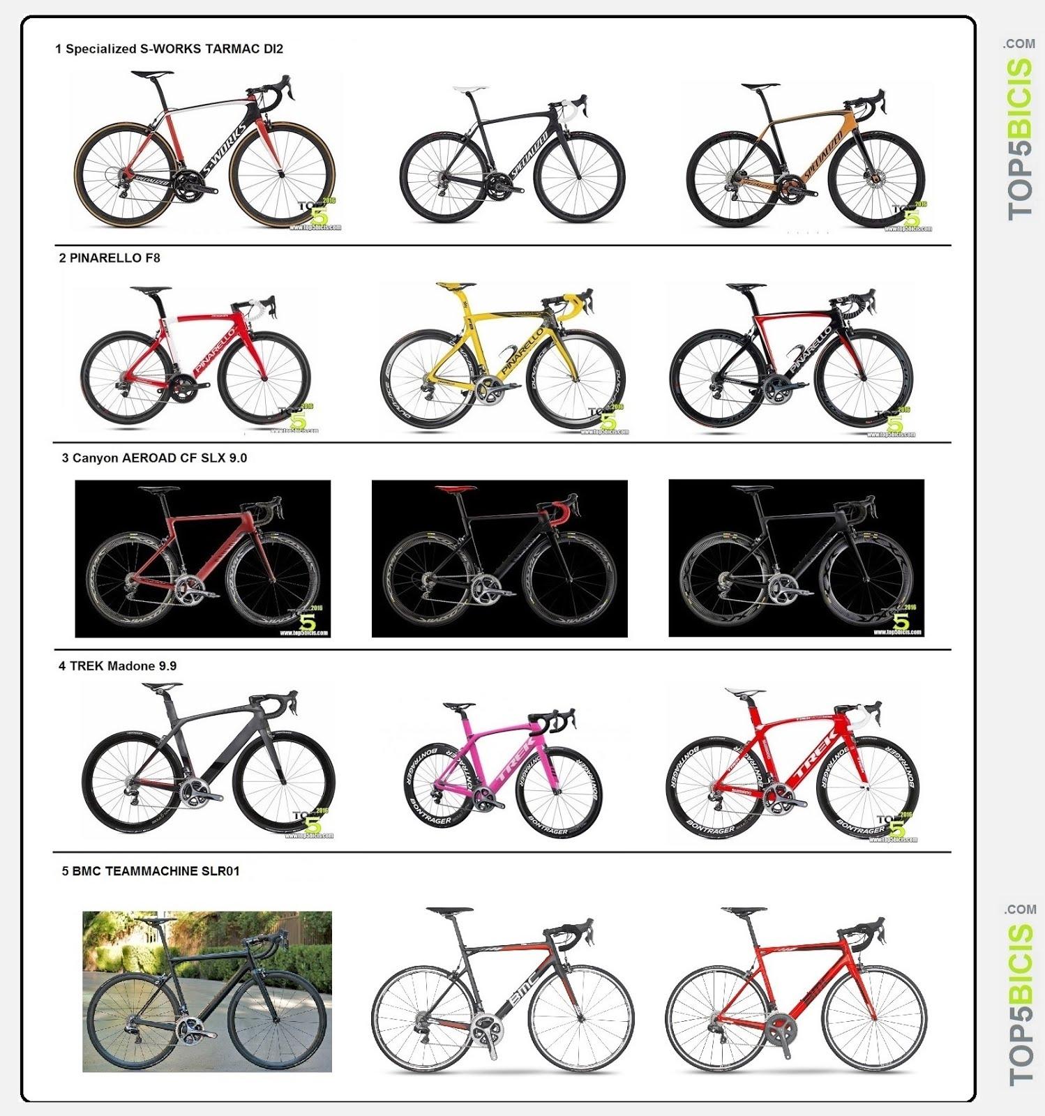 Posiciones estáticas entre las 5 bicis más valoradas por los seguidores de Top5bicis