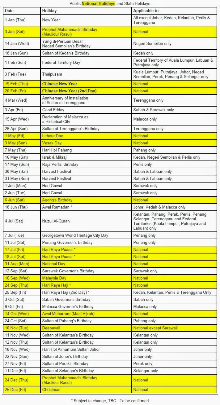 kalendar 2015 cuti umum kelepasan am