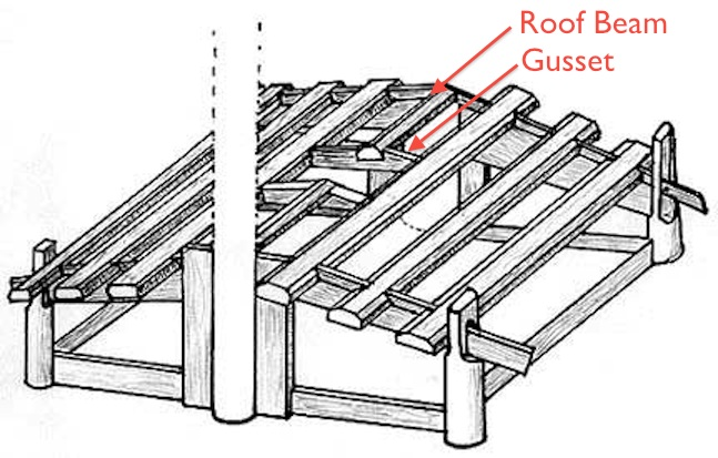 One Of The Members Is The Central Roof Beam That Supports The Peak Of The  Roof Down The Centre Line Of The Building.