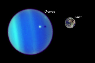 Distance Between Earth And Uranus