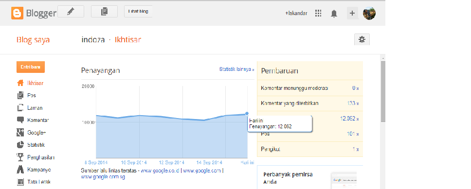 Statistik Visitor dari blogger