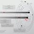 L'incontro di New Horizons con Plutone, minuto per minuto