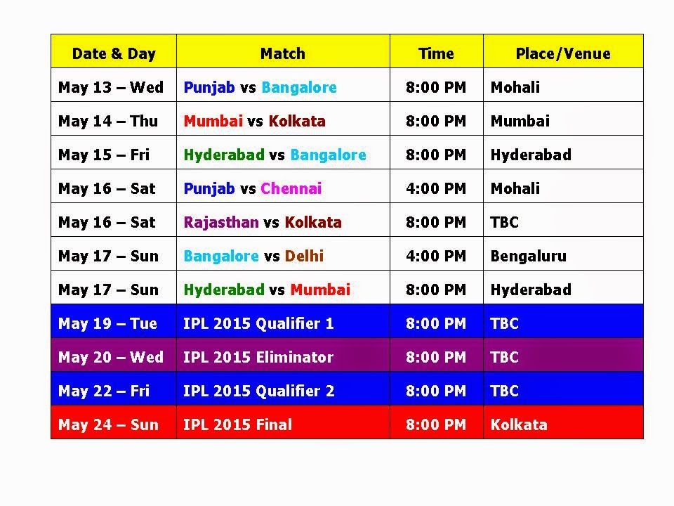 Indian Primer League IPL 8 2015 schedule time table fixture