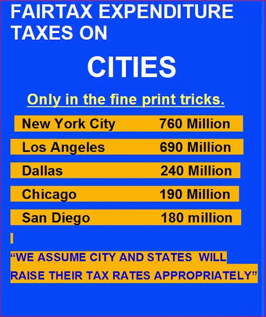 What Cities have to pay