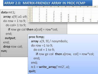 Array 2.0: matrix-friendly array in Proc Fcmp