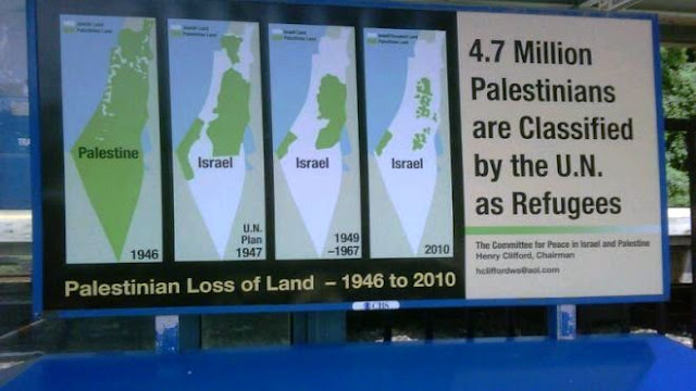 Palestina - Palestinian loss of land - 1946 to 2010