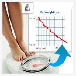 Diet Turun Berat Badan